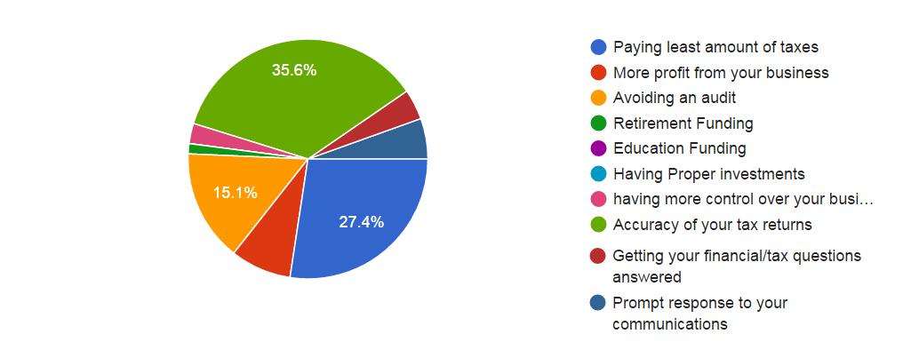 client-survey_franty4
